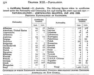 1949-Polacy-Australijskie-obywatelstwo